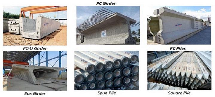 Beton Pracetak – Pengertian dan Jenis Beton Precast